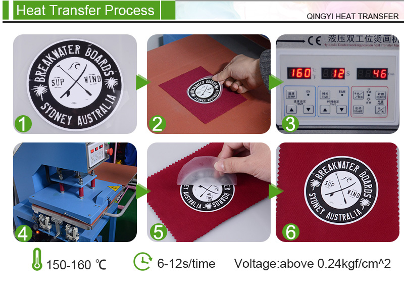Anti-Sublimation Heat Transfer Printing Process